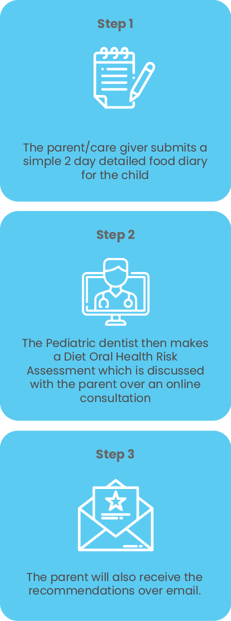 The process for parents to enroll children in oral hygiene program - Vertical