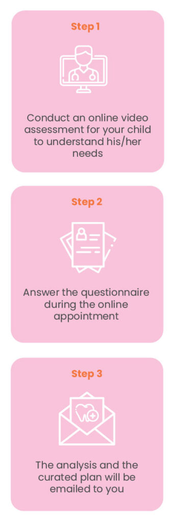 The process for parents to enrol children in oral hygiene program